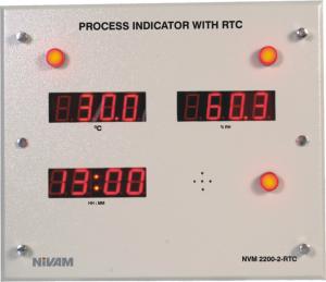 Dual Triple Display with RTC
