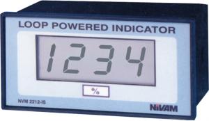 Loop Powered Indicators
